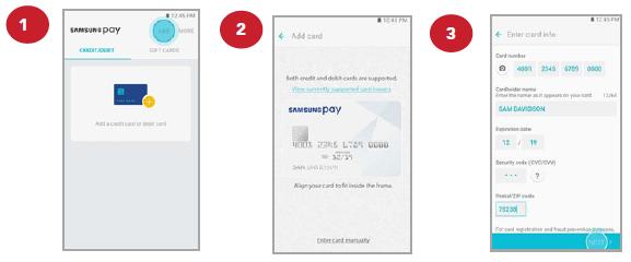 First National Bank of Omaha Mastercard, Samsung Pay